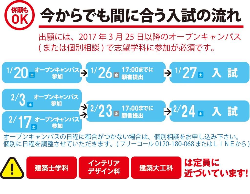 入試出願チャート2018
